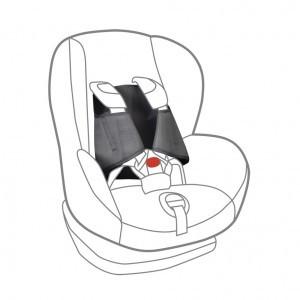5 Point Plus Anti Escape Systeem voor kinderautozitjes 15-30 maanden